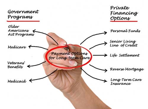 Paid Caregiver Program Locator Now Online